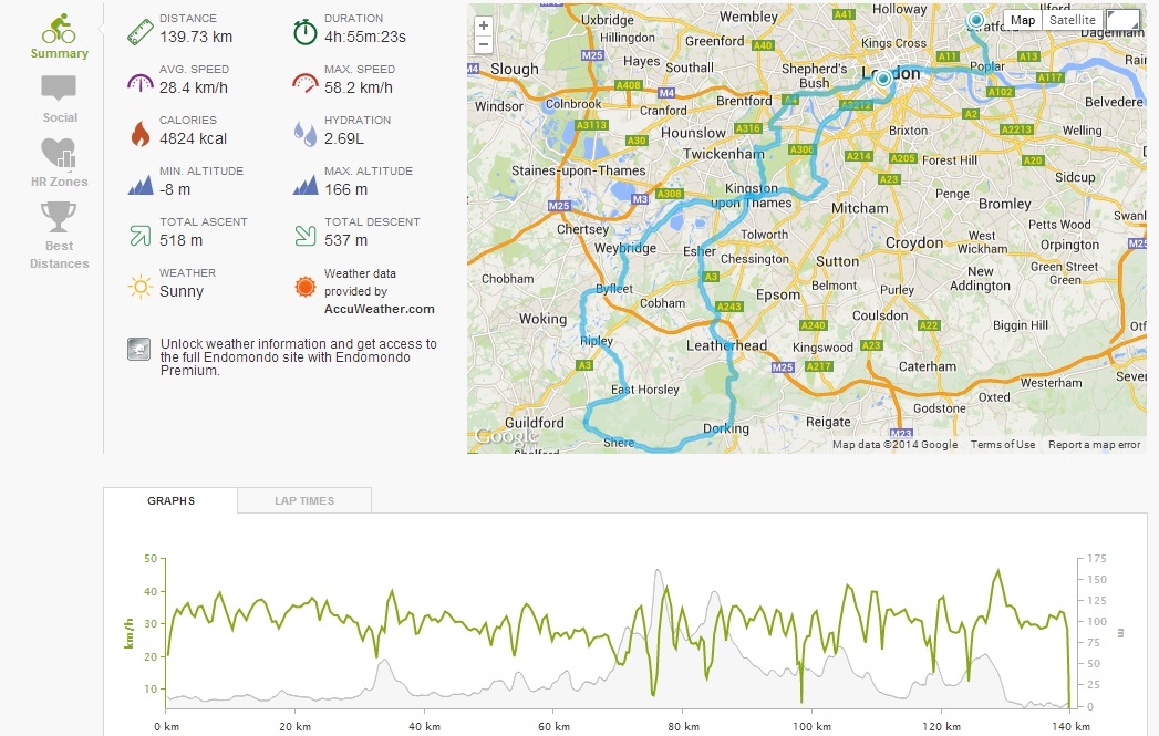 RideLondon Endomondo